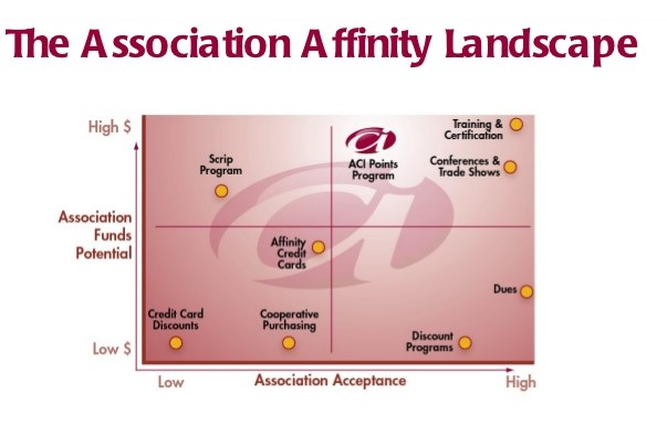 ACI Landscape Graphic